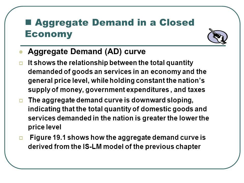 Aggregate Demand in a Closed Economy