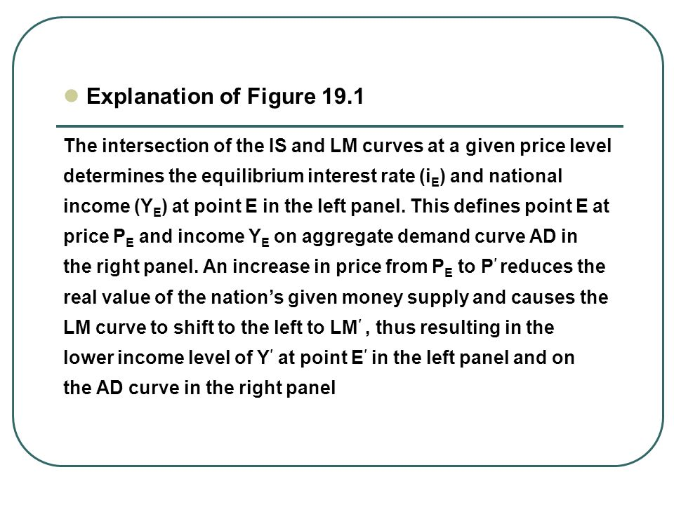 Explanation of Figure 19.1 The intersection of the IS and LM curves at a given price level.
