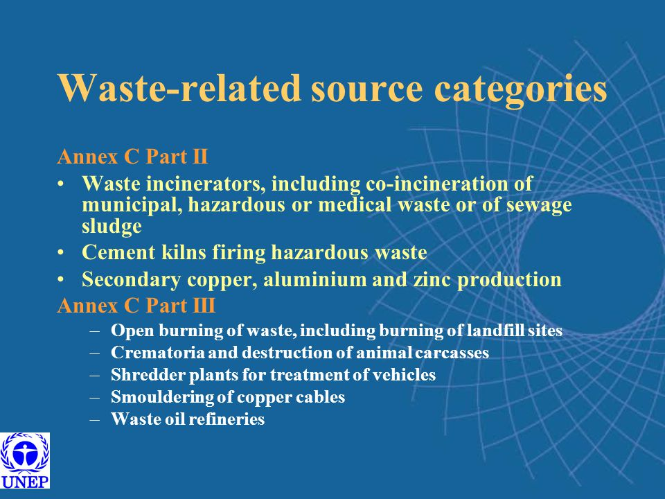 Waste-related source categories