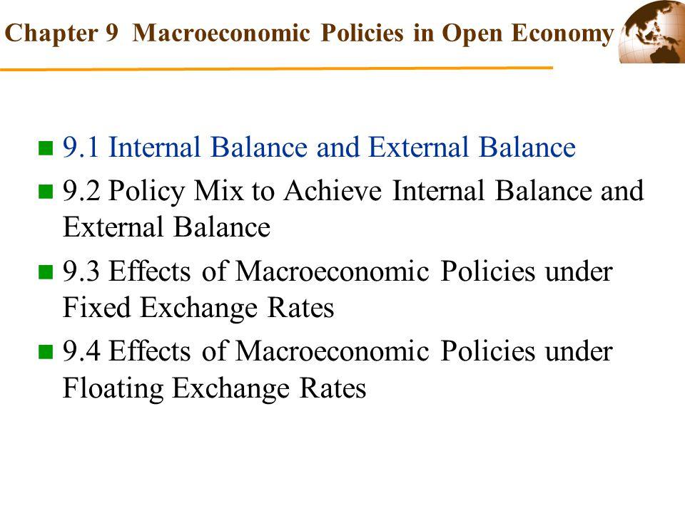 Chapter 9 Macroeconomic Policies in Open Economy