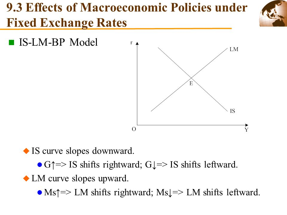 9.3 Effects of Macroeconomic Policies under Fixed Exchange Rates