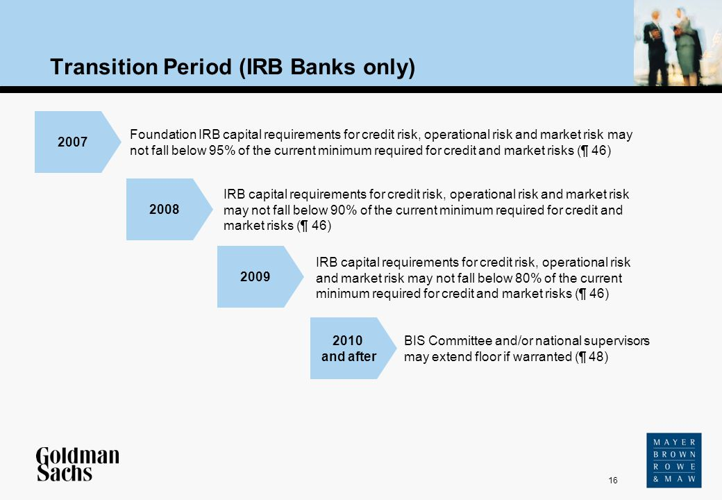 Transition Period (IRB Banks only)
