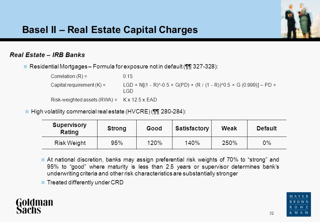 Basel II – Real Estate Capital Charges