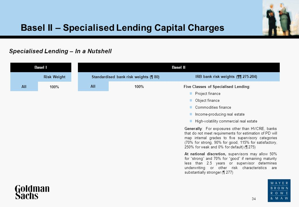 Basel II – Specialised Lending Capital Charges