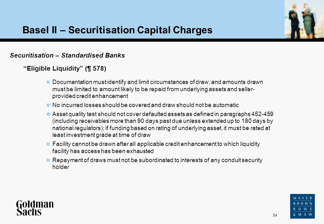 Basel II – Securitisation Capital Charges