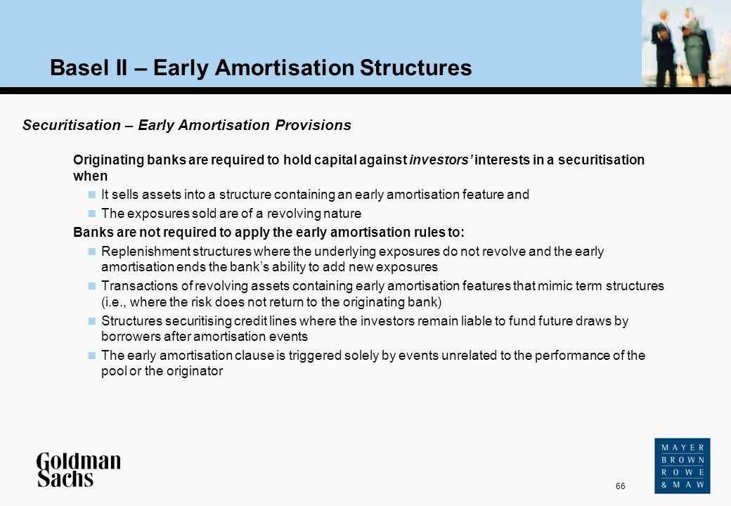 Basel II – Early Amortisation Structures