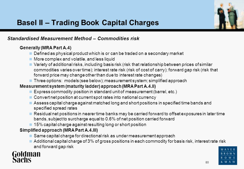 Basel II – Trading Book Capital Charges