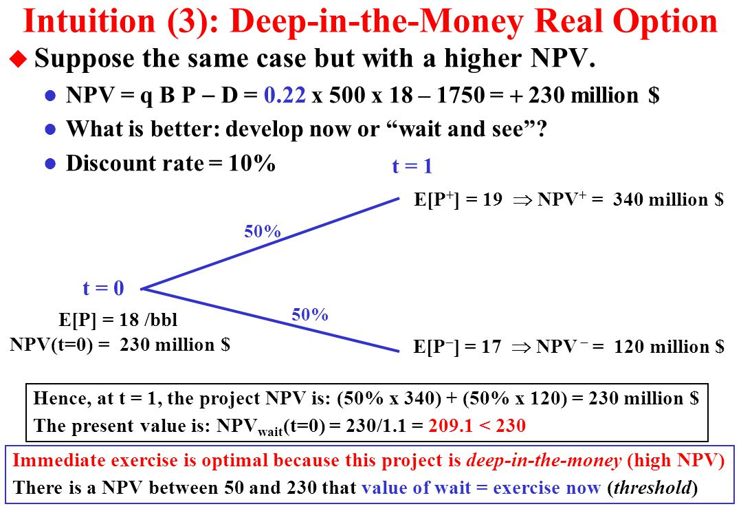 Intuition (3): Deep-in-the-Money Real Option