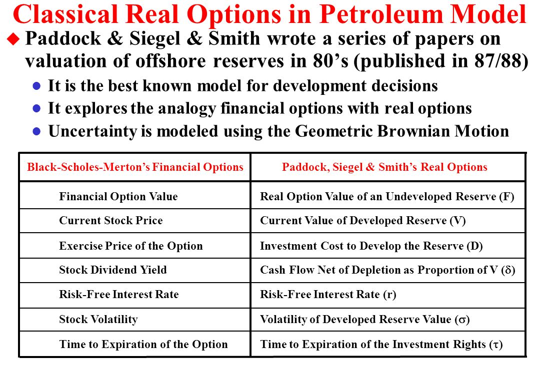Classical Real Options in Petroleum Model