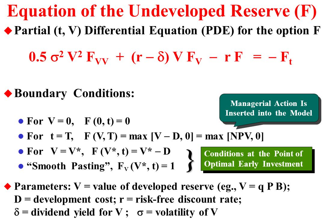 Equation of the Undeveloped Reserve (F)