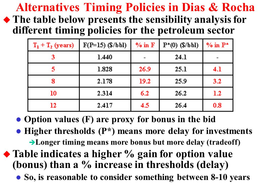 Alternatives Timing Policies in Dias & Rocha