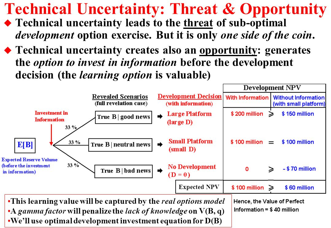 Technical Uncertainty: Threat & Opportunity