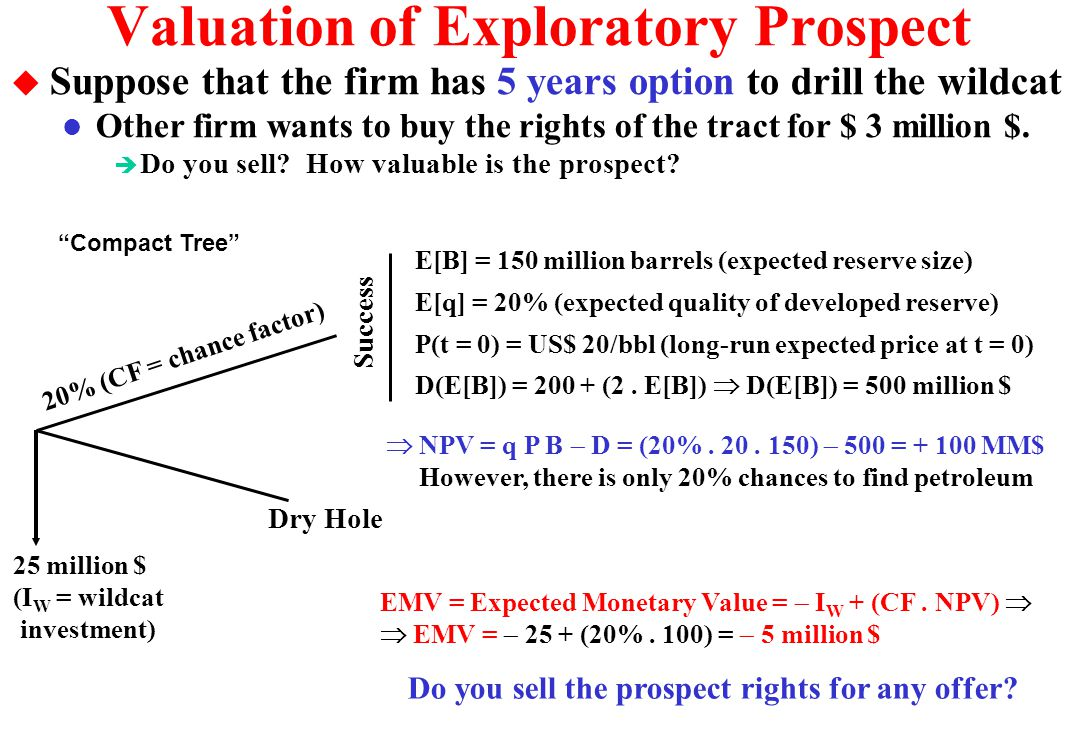 Valuation of Exploratory Prospect
