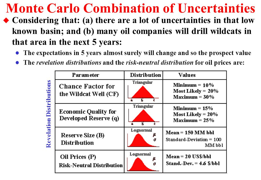 Monte Carlo Combination of Uncertainties