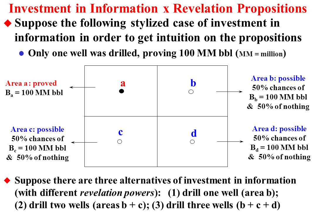 Investment in Information x Revelation Propositions