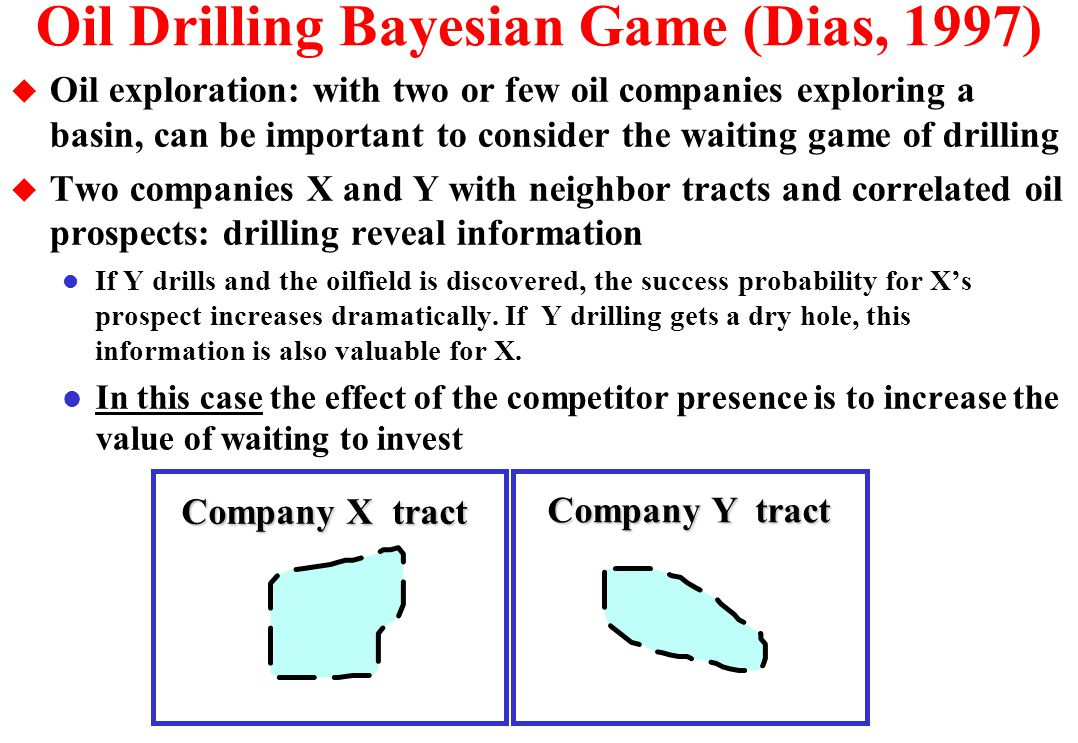 Oil Drilling Bayesian Game (Dias, 1997)