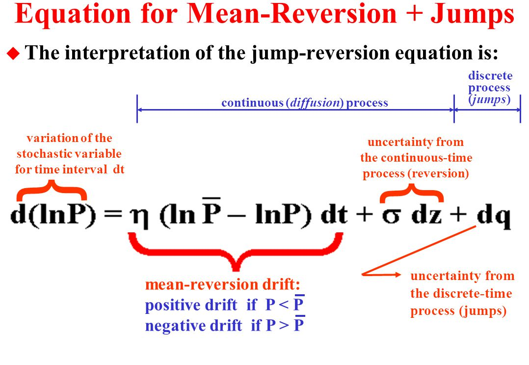 Equation for Mean-Reversion + Jumps
