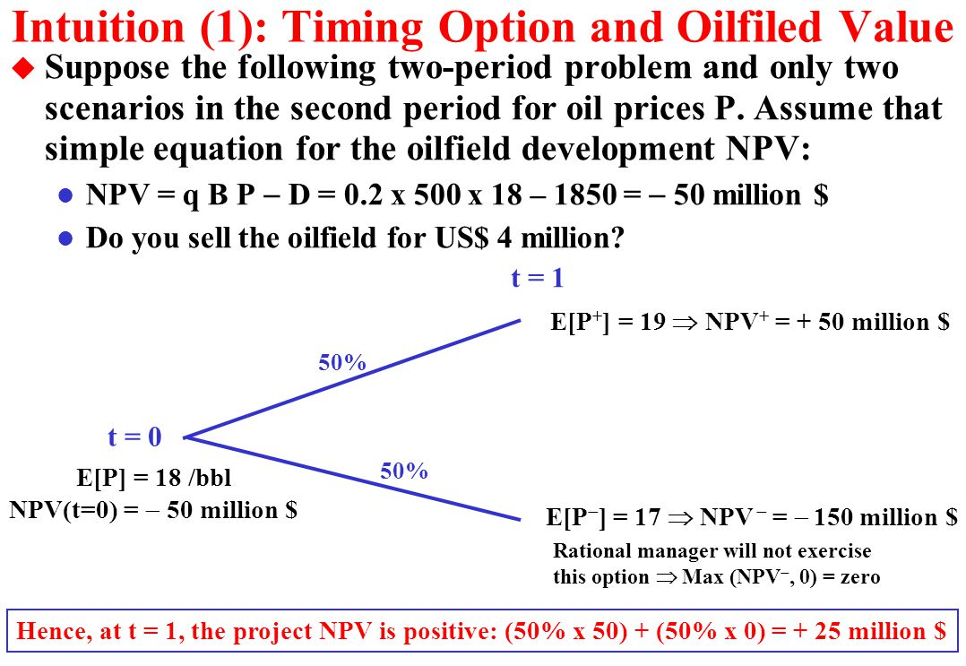 Intuition (1): Timing Option and Oilfiled Value