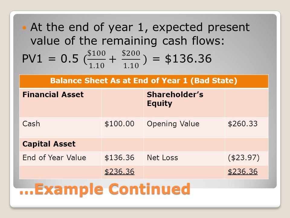 Balance Sheet As at End of Year 1 (Bad State)