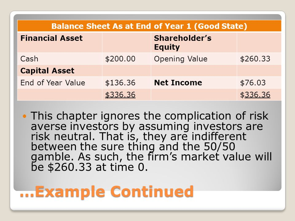 Balance Sheet As at End of Year 1 (Good State)