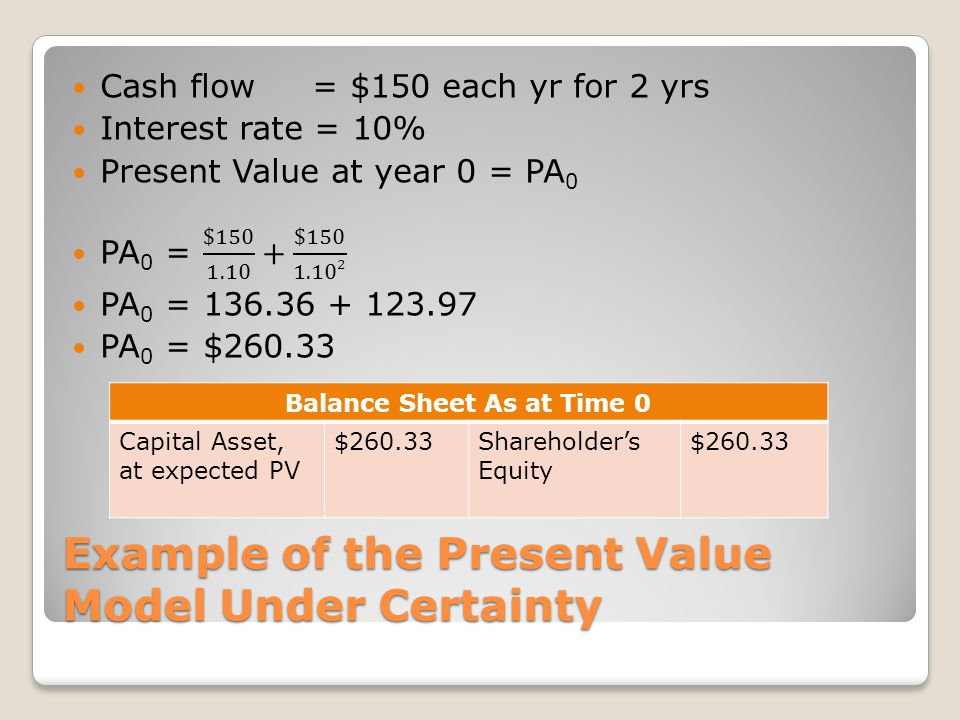 Example of the Present Value Model Under Certainty