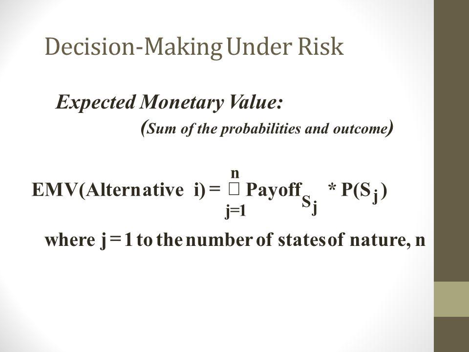 Decision-Making Under Risk