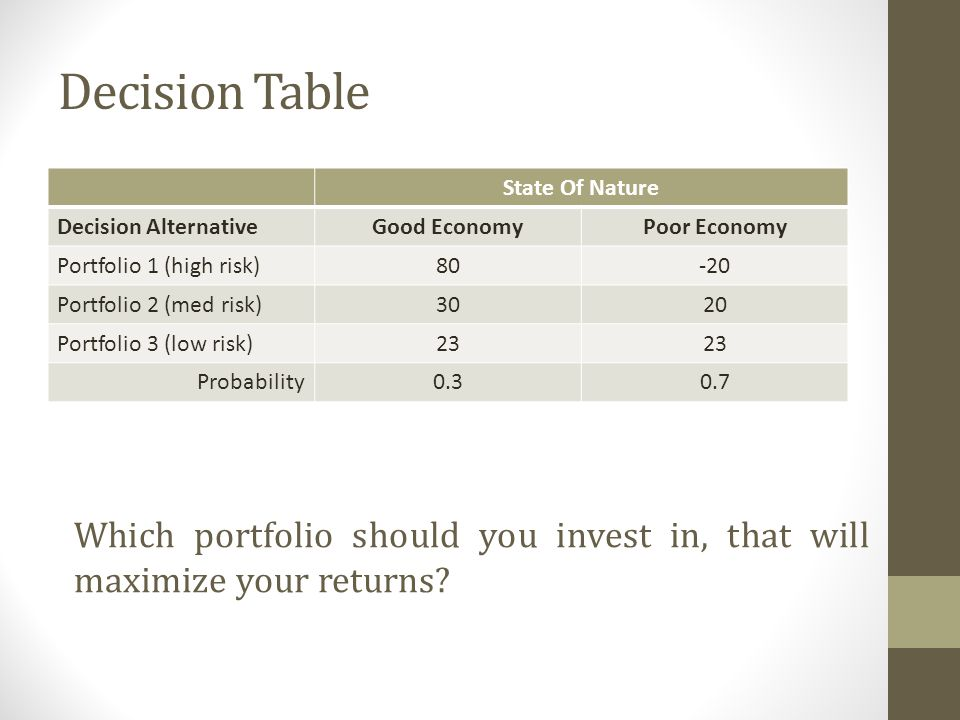 Decision Table State Of Nature. Decision Alternative. Good Economy. Poor Economy. Portfolio 1 (high risk)