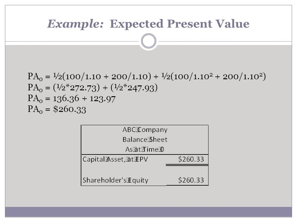 Example: Expected Present Value