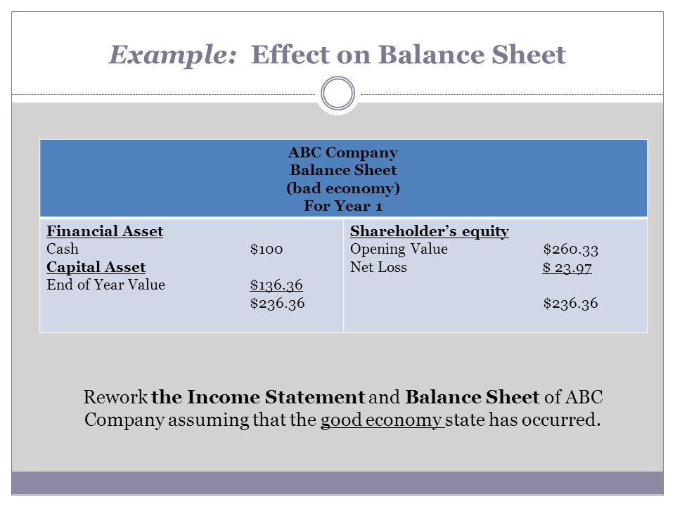 Example: Effect on Balance Sheet
