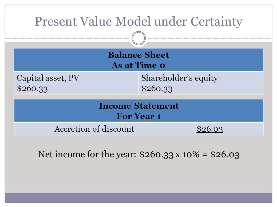 Present Value Model under Certainty