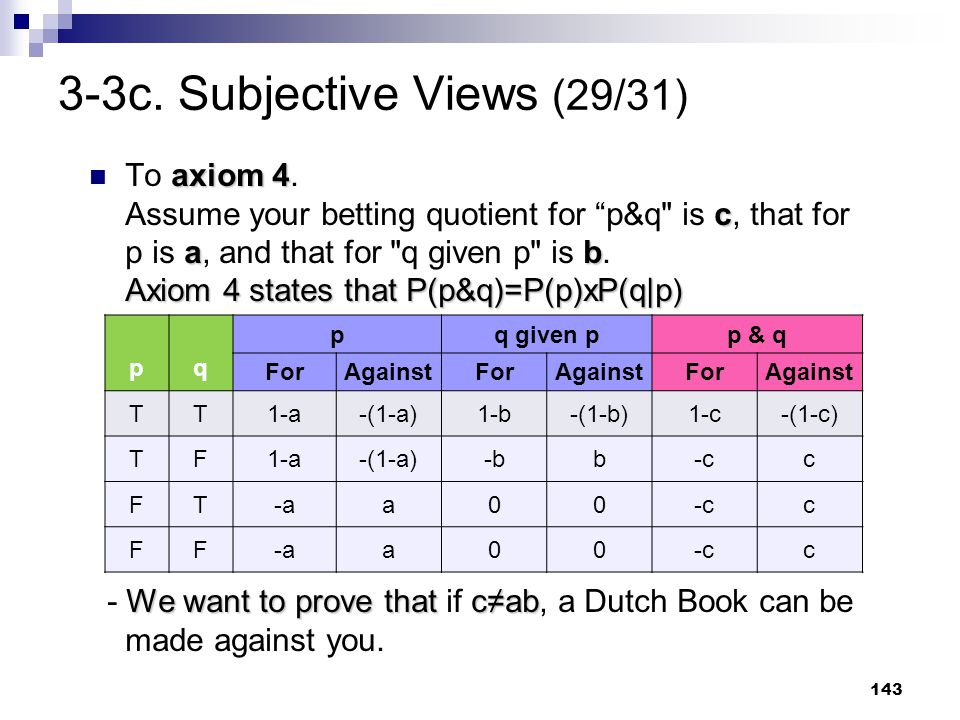3-3c. Subjective Views (29/31)