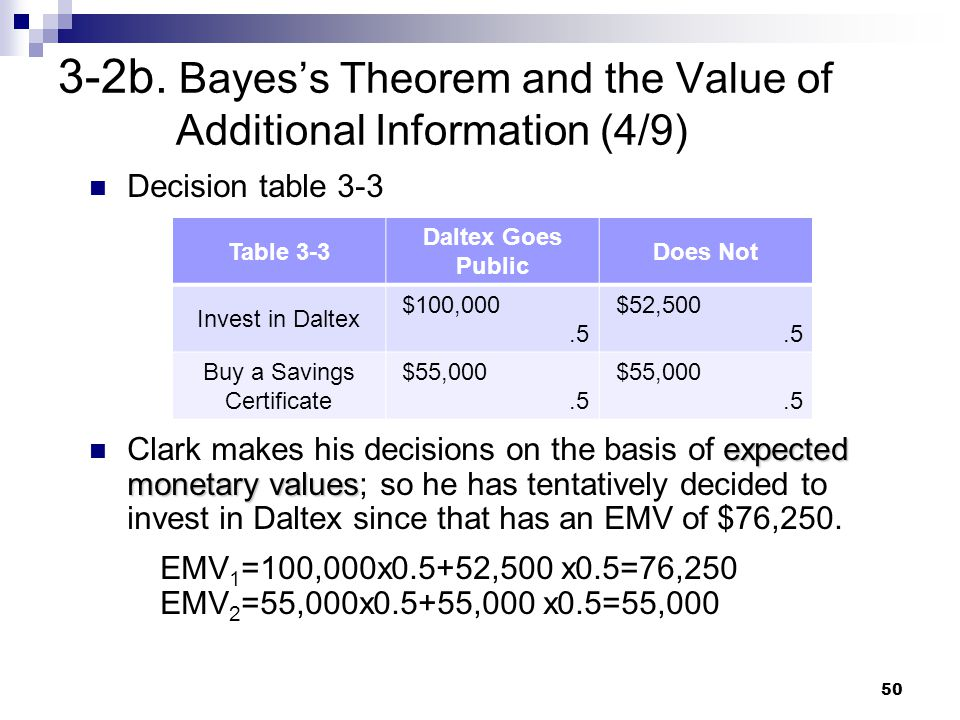 3-2b. Bayes's Theorem and the Value of Additional Information (4/9)