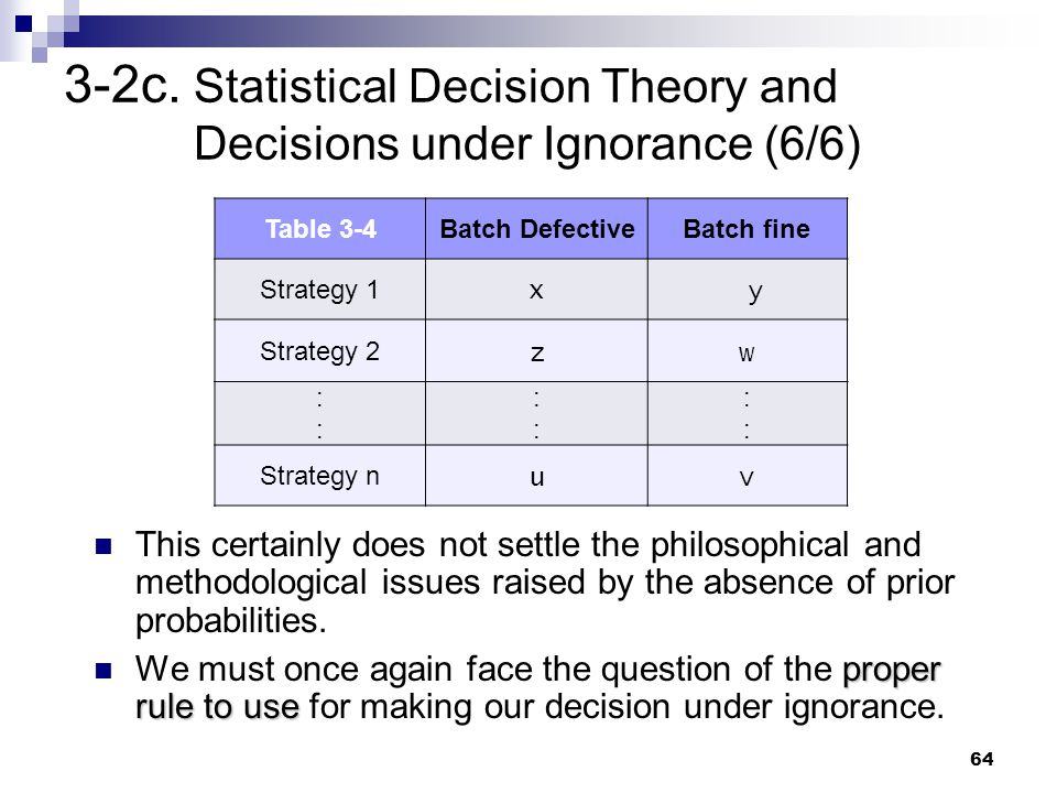 3-2c. Statistical Decision Theory and Decisions under Ignorance (6/6)