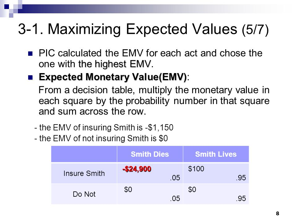 3-1. Maximizing Expected Values (5/7)