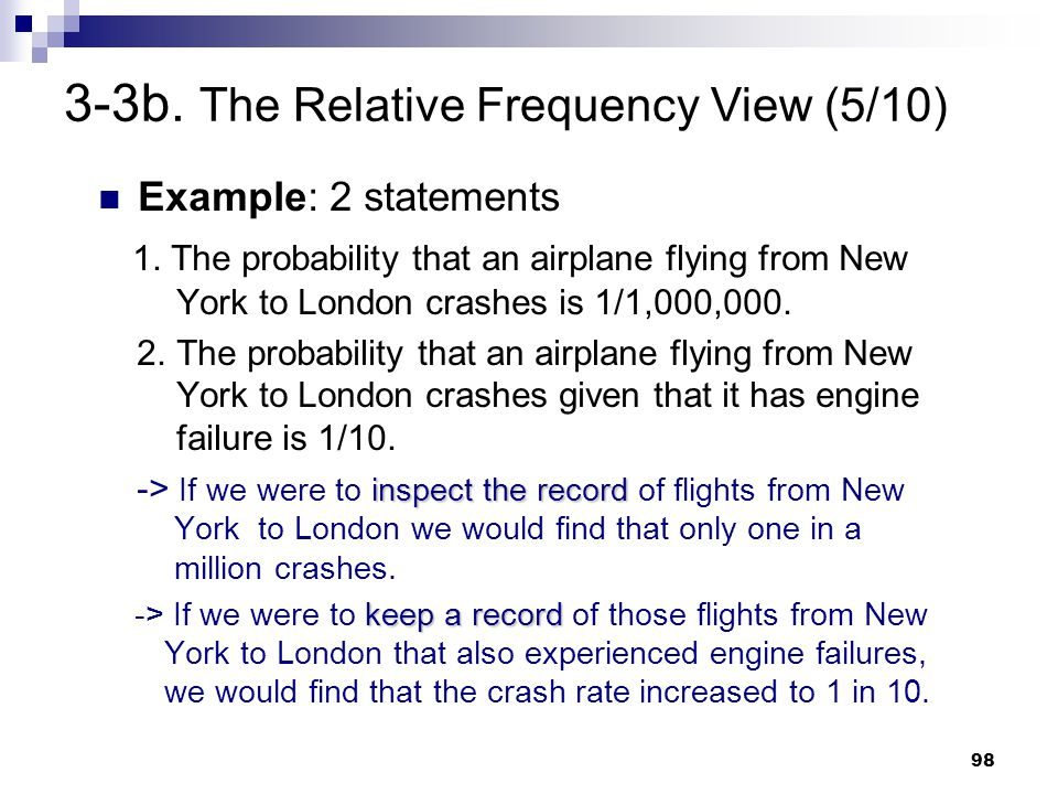 3-3b. The Relative Frequency View (5/10)