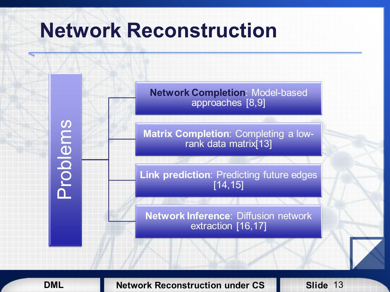 Network Reconstruction