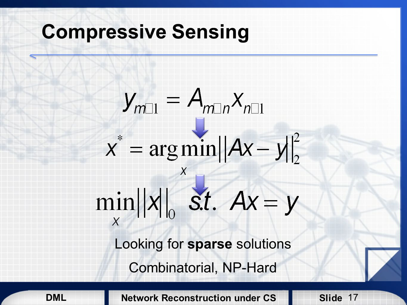 Compressive Sensing Looking for sparse solutions