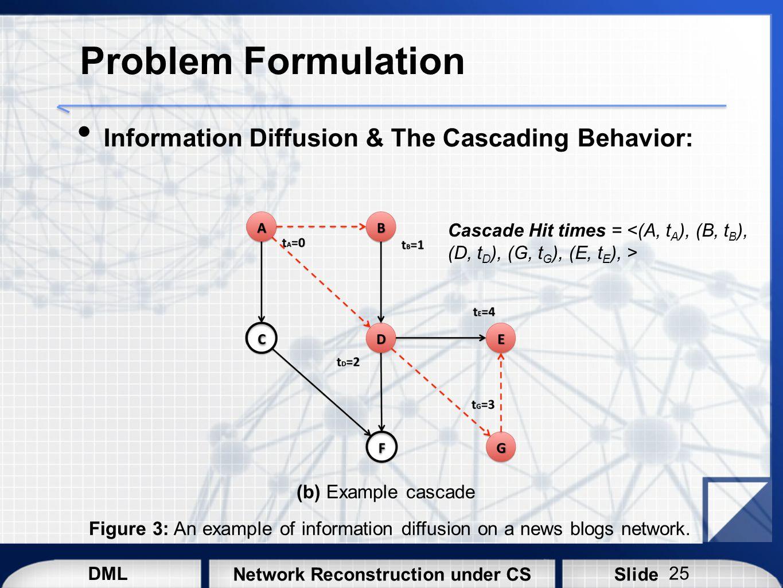 Problem Formulation Information Diffusion & The Cascading Behavior: