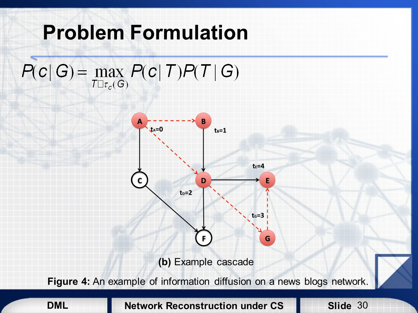 Problem Formulation (b) Example cascade