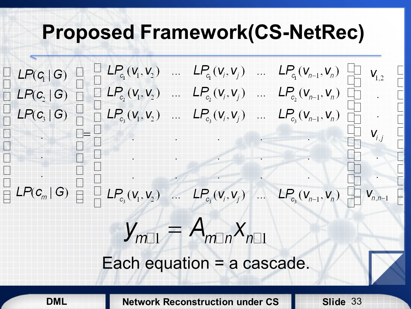 Proposed Framework(CS-NetRec)