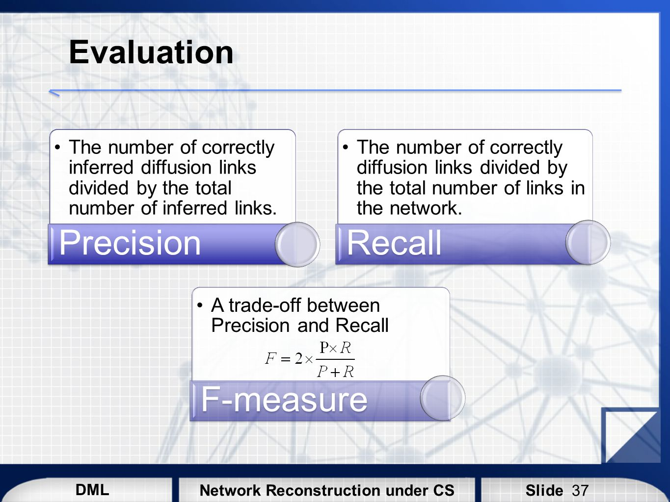 Precision Recall F-measure Evaluation