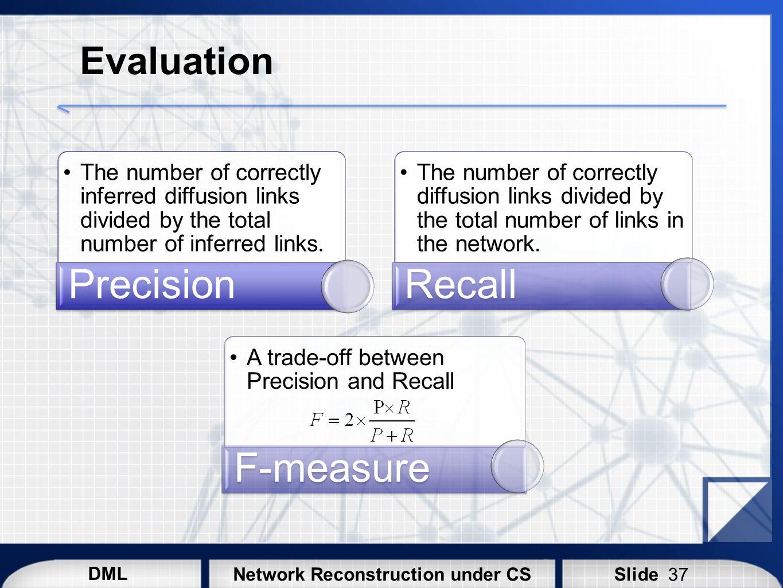 Precision Recall F-measure Evaluation