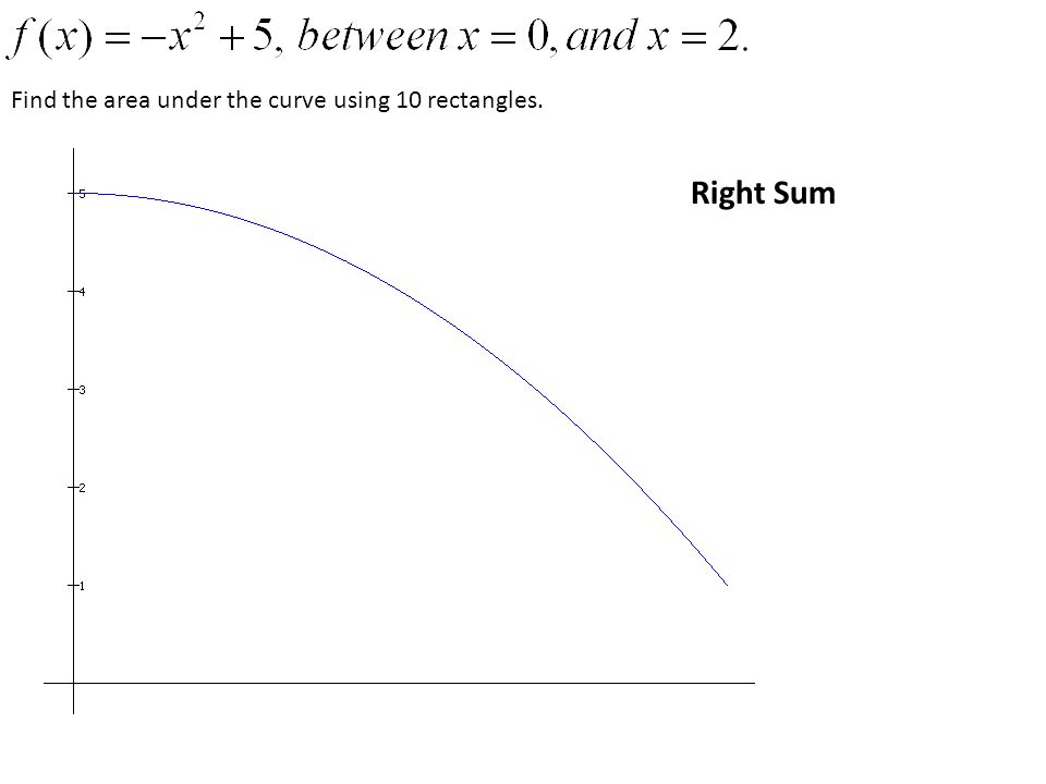 Find the area under the curve using 10 rectangles.