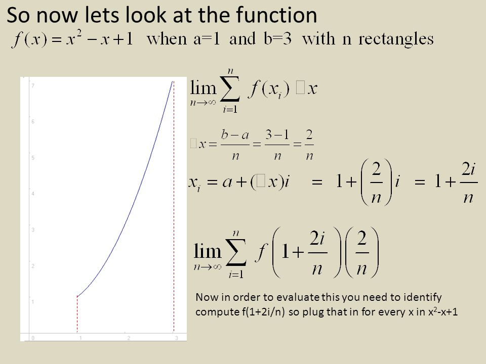So now lets look at the function