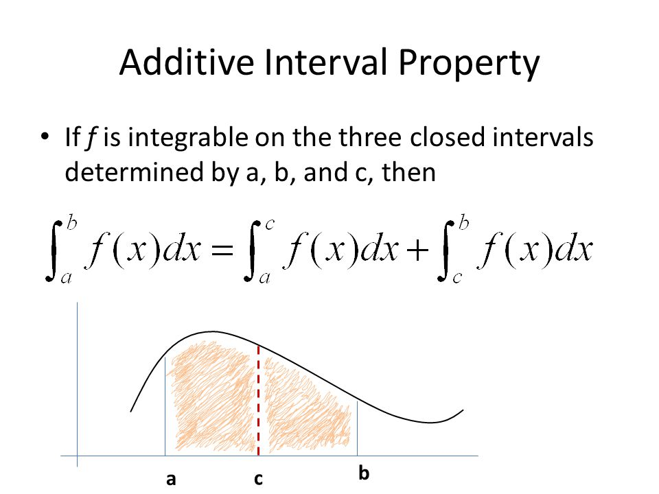 Additive Interval Property
