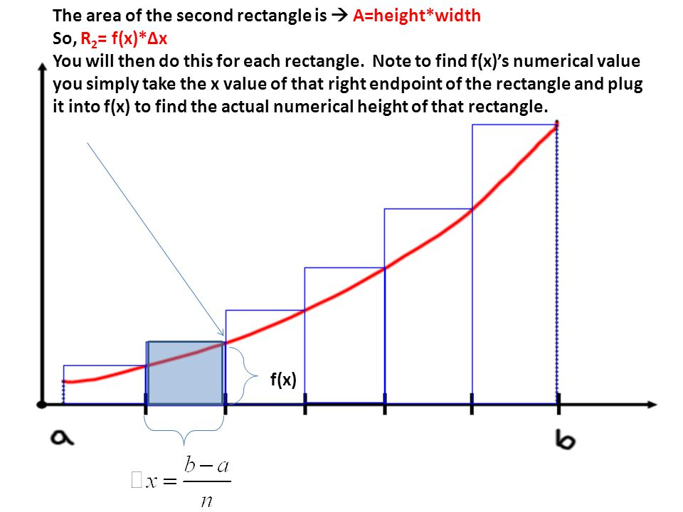 The area of the second rectangle is  A=height*width