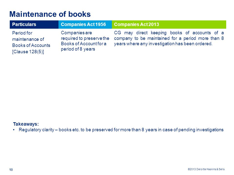 Maintenance of books Particulars Companies Act 1956 Companies Act 2013