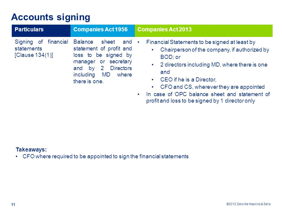 Accounts signing Particulars Companies Act 1956 Companies Act 2013