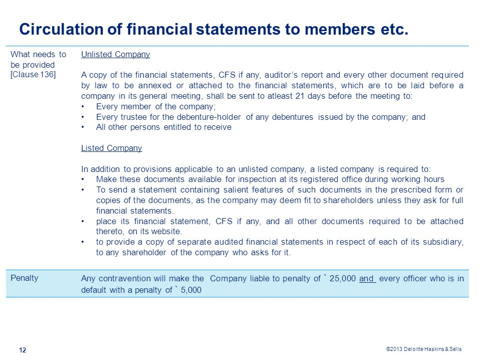 Circulation of financial statements to members etc.