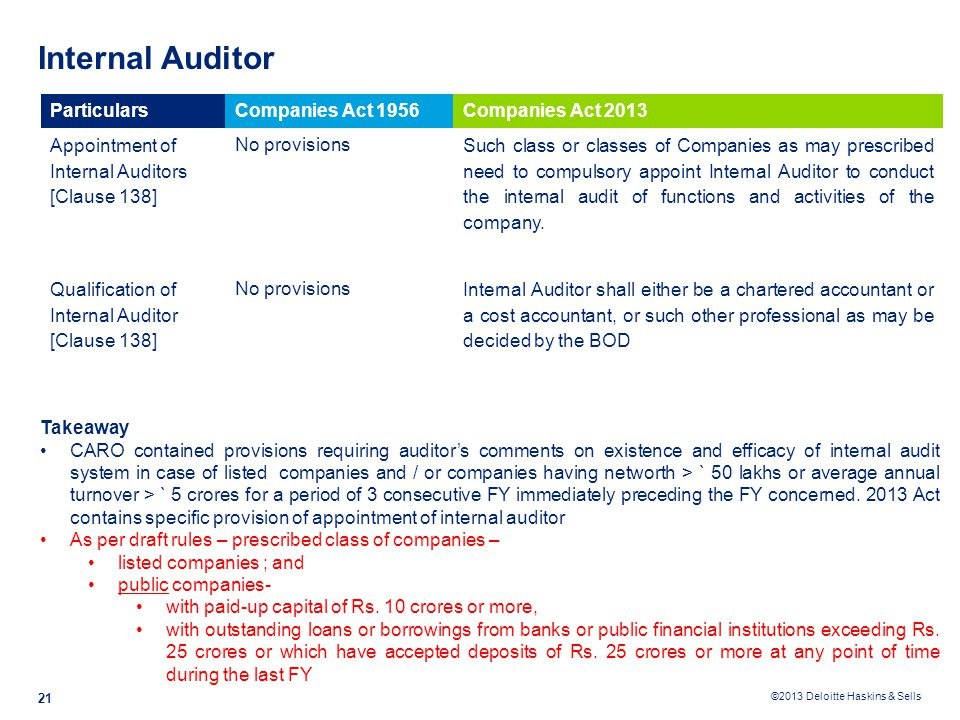 Internal Auditor Particulars Companies Act 1956 Companies Act 2013
